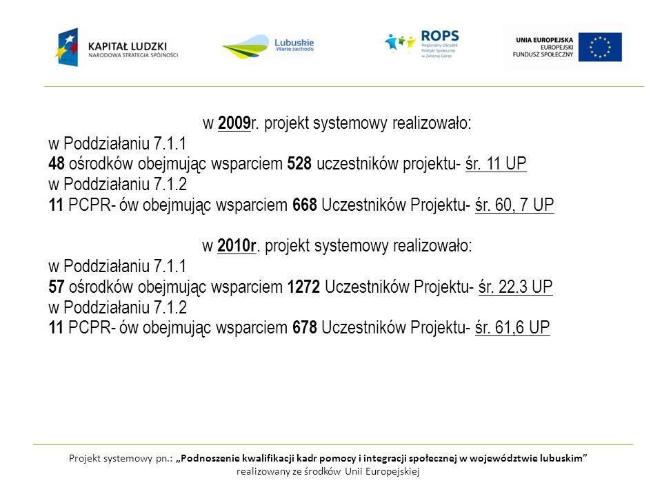 Projekt systemowy pn.: Podnoszenie kwalifikacji kadr pomocy i integracji społecznej w województwie lubuskim realizowany ze środków Unii Europejskiej W 2009r.