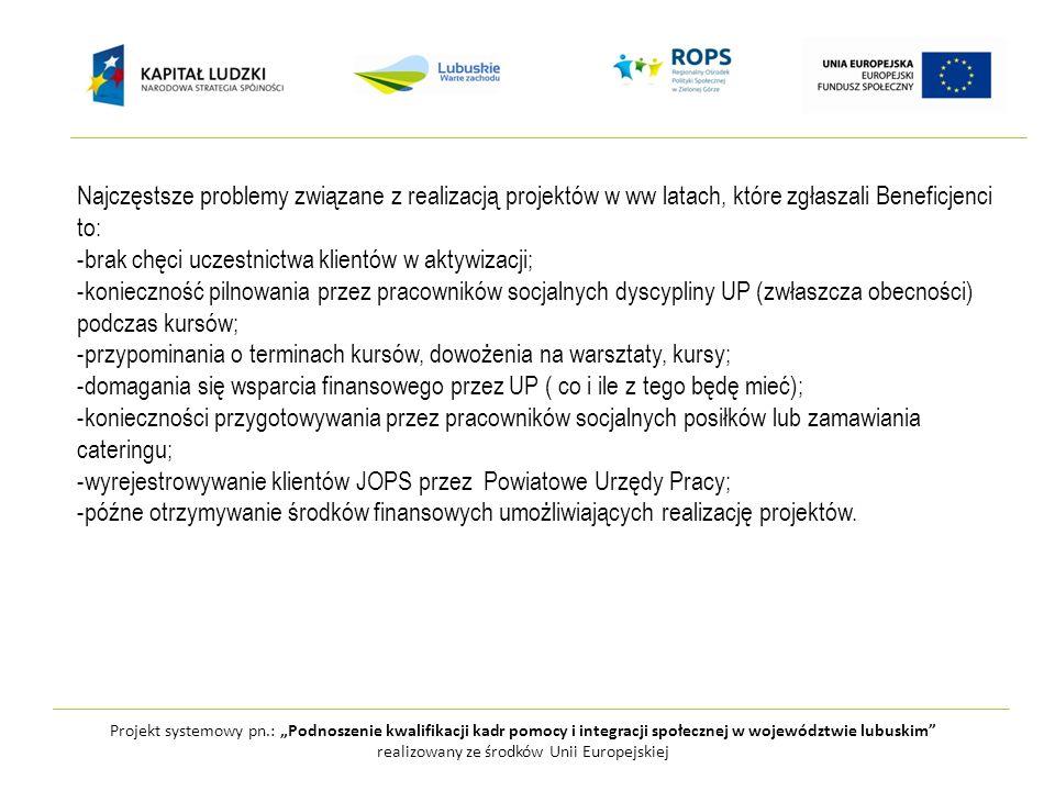 Projekt systemowy pn.: Podnoszenie kwalifikacji kadr pomocy i integracji społecznej w województwie lubuskim realizowany ze środków Unii Europejskiej Widoczne było również niskie wykorzystanie przez BS cross- financingu- wartość cf wykorzystywały /wchłaniały firmy szkoleniowe).
