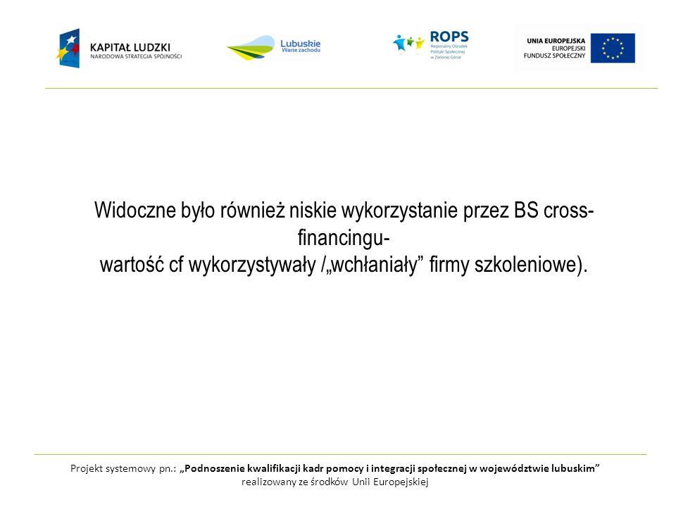Projekt systemowy pn.: Podnoszenie kwalifikacji kadr pomocy i integracji społecznej w województwie lubuskim realizowany ze środków Unii Europejskiej W 2010r.
