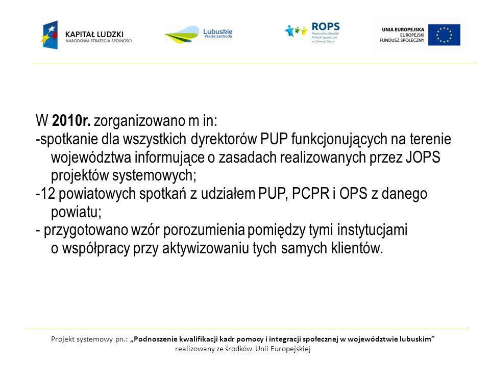 Projekt systemowy pn.: Podnoszenie kwalifikacji kadr pomocy i integracji społecznej w województwie lubuskim realizowany ze środków Unii Europejskiej Od 2010r.