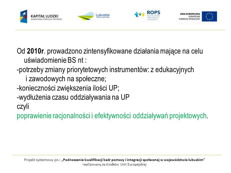 Projekt systemowy pn.: Podnoszenie kwalifikacji kadr pomocy i integracji społecznej w województwie lubuskim realizowany ze środków Unii Europejskiej Od 5 września 2012r.- 15 lutego 2013r.