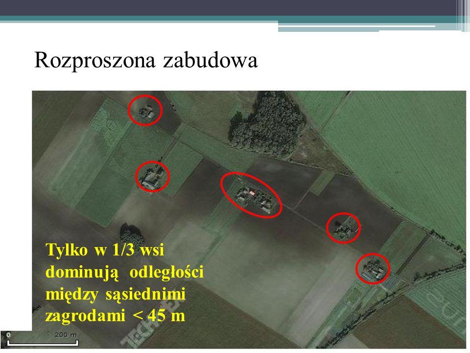 Rozproszona zabudowa Tylko w 1/3 wsi dominują odległości między sąsiednimi zagrodami < 45 m