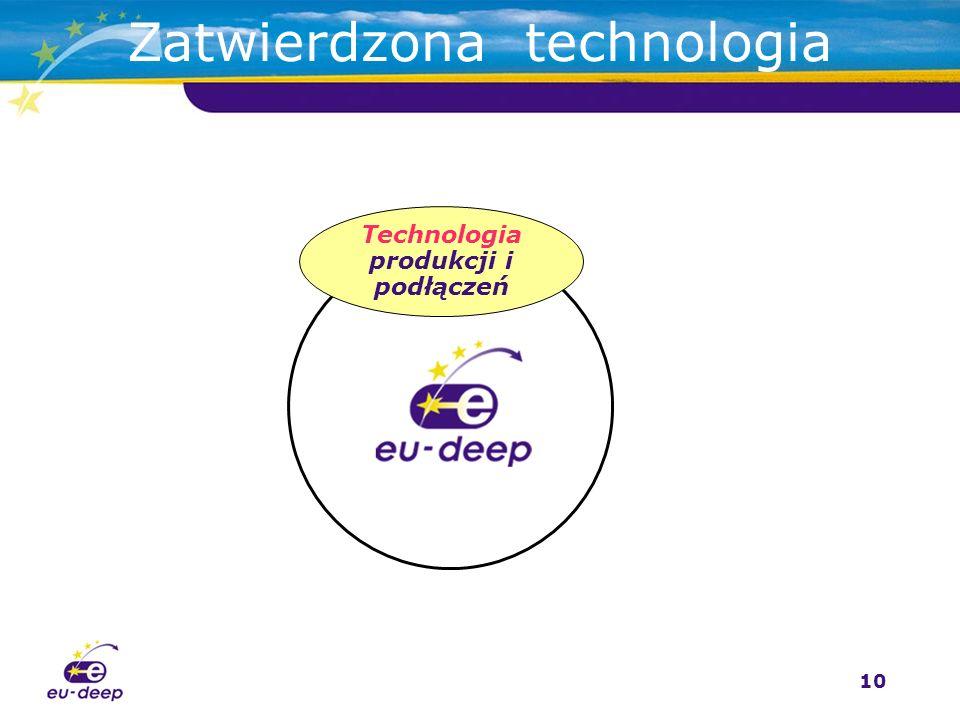 10 Technologia produkcji i podłączeń Zatwierdzona technologia