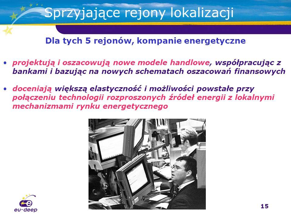 15 Dla tych 5 rejonów, kompanie energetyczne projektują i oszacowują nowe modele handlowe, współpracując z bankami i bazując na nowych schematach oszacowań finansowych doceniają większą elastyczność i możliwości powstałe przy połączeniu technologii rozproszonych źródeł energii z lokalnymi mechanizmami rynku energetycznego Sprzyjające rejony lokalizacji