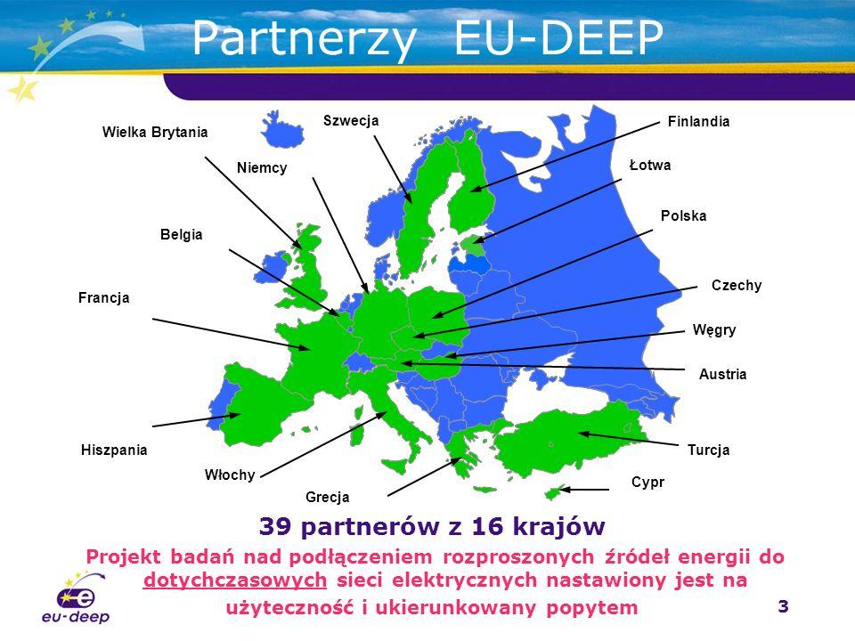 3 Partnerzy EU-DEEP Grecja Francja Czechy Włochy Szwecja Hiszpania Niemcy Cypr Belgia Polska Łotwa Węgry Finlandia Turcja Austria 39 partnerów z 16 krajów Projekt badań nad podłączeniem rozproszonych źródeł energii do dotychczasowych sieci elektrycznych nastawiony jest na użyteczność i ukierunkowany popytem Wielka Brytania