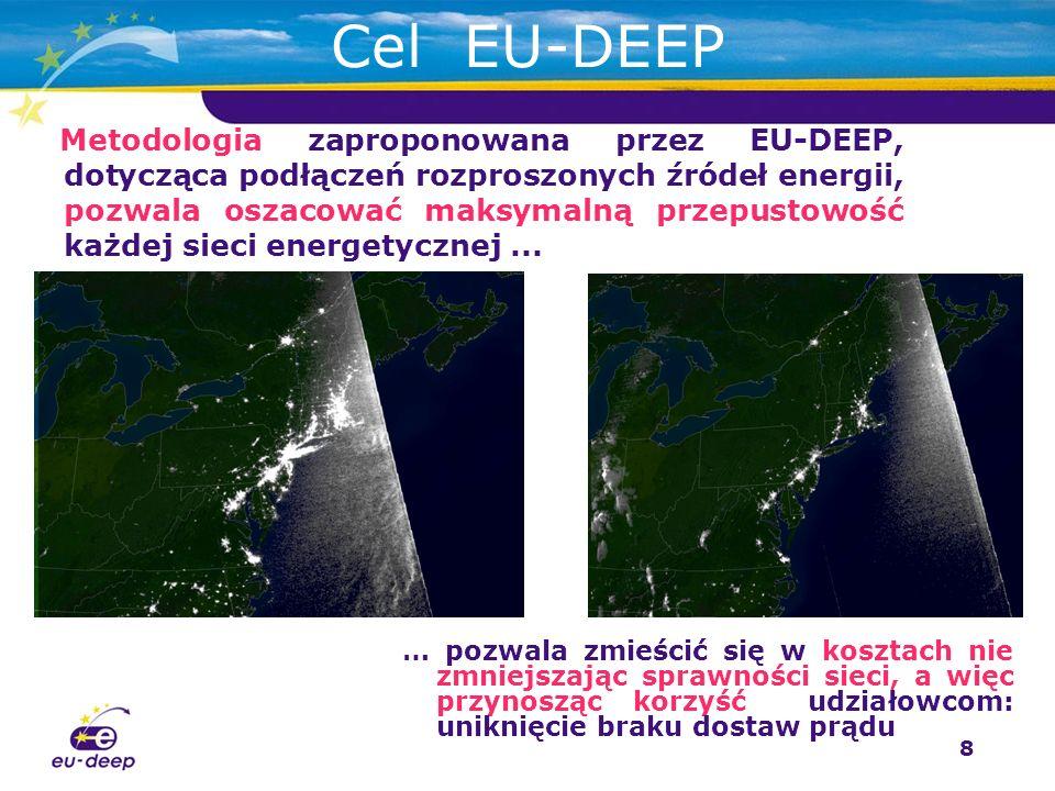 8 … pozwala zmieścić się w kosztach nie zmniejszając sprawności sieci, a więc przynosząc korzyść udziałowcom: uniknięcie braku dostaw prądu Metodologia zaproponowana przez EU-DEEP, dotycząca podłączeń rozproszonych źródeł energii, pozwala oszacować maksymalną przepustowość każdej sieci energetycznej...