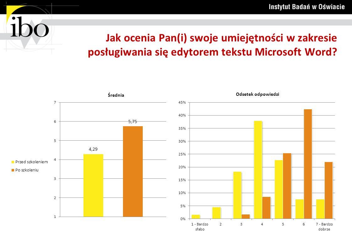 Jak ocenia Pan(i) swoje umiejętności w zakresie posługiwania się edytorem tekstu Microsoft Word?