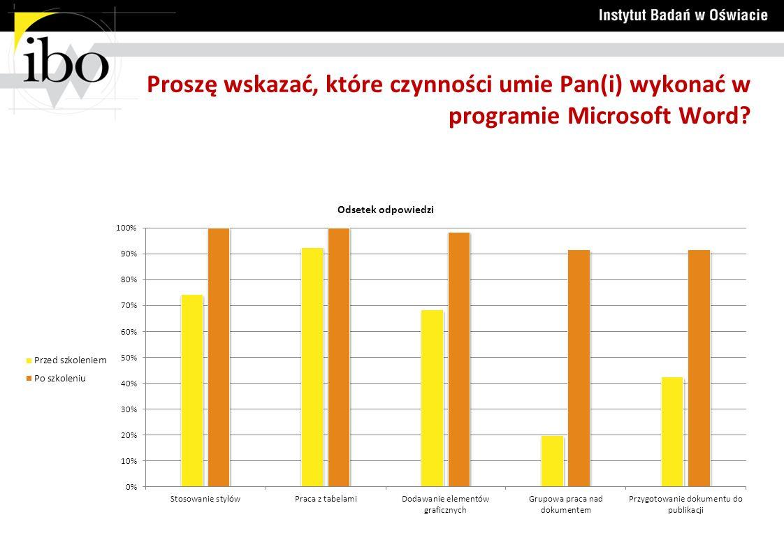 Proszę wskazać, które czynności umie Pan(i) wykonać w programie Microsoft Word?