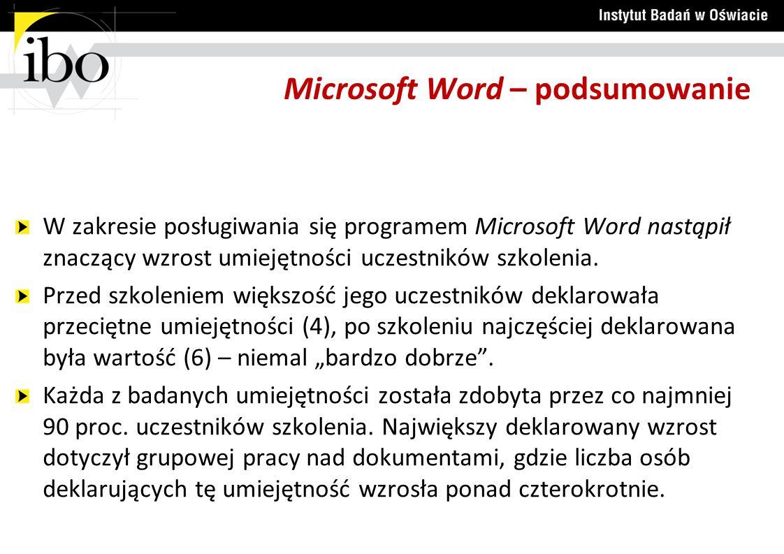 Microsoft Word – podsumowanie W zakresie posługiwania się programem Microsoft Word nastąpił znaczący wzrost umiejętności uczestników szkolenia. Przed
