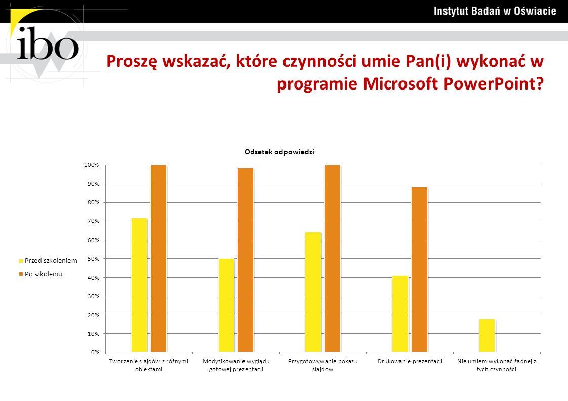 Proszę wskazać, które czynności umie Pan(i) wykonać w programie Microsoft PowerPoint?