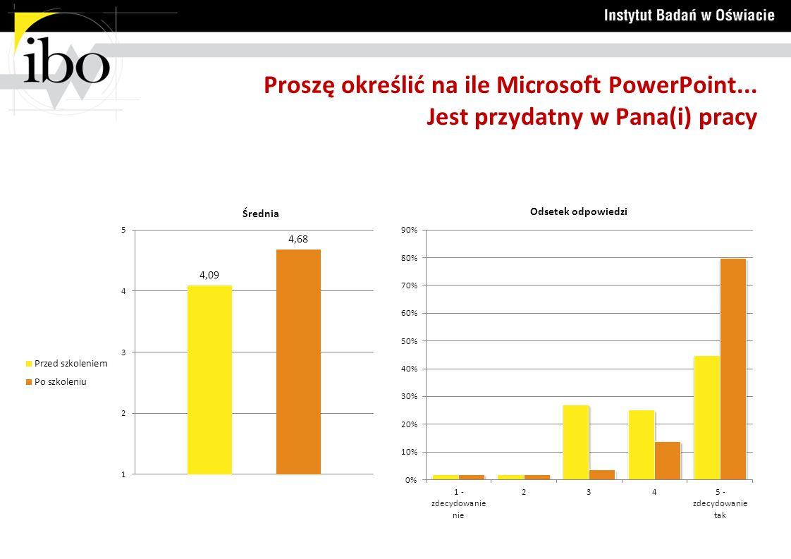 Proszę określić na ile Microsoft PowerPoint... Jest przydatny w Pana(i) pracy