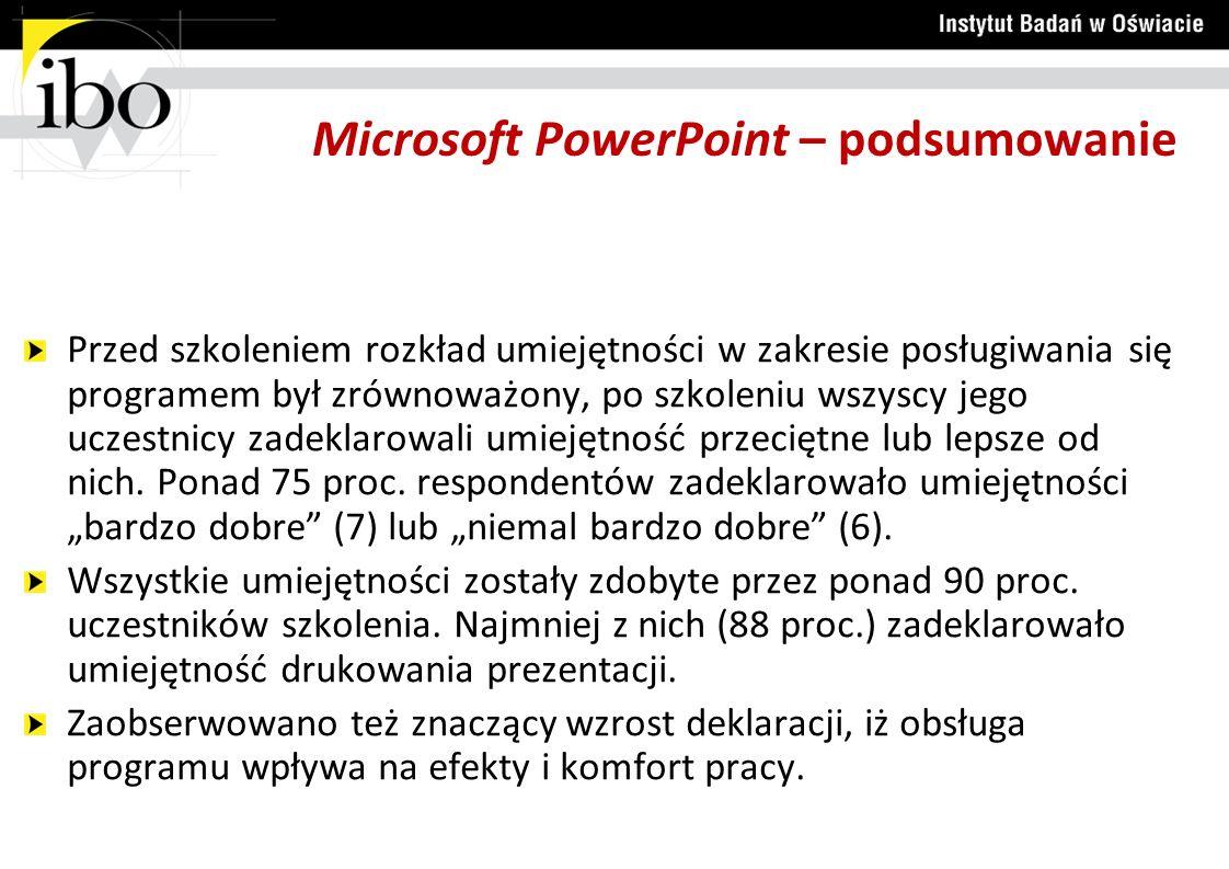 Microsoft PowerPoint – podsumowanie Przed szkoleniem rozkład umiejętności w zakresie posługiwania się programem był zrównoważony, po szkoleniu wszyscy