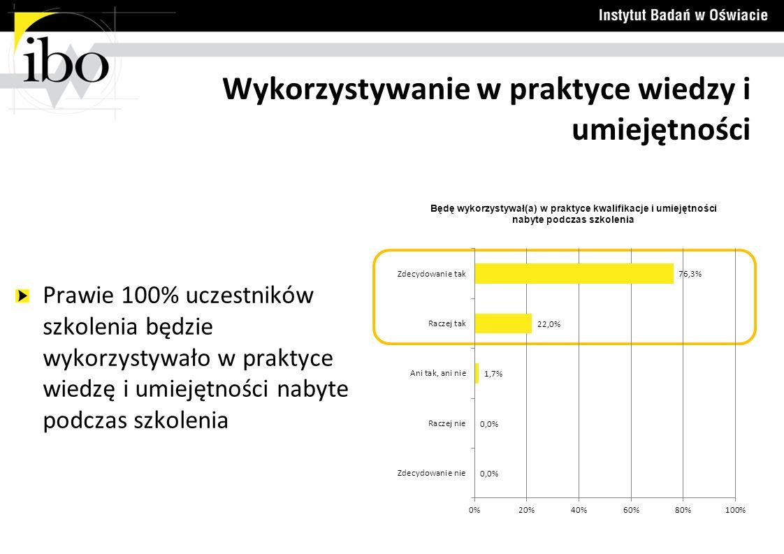Proszę określić na ile Microsoft PowerPoint... Wpływa na jakość (efekty) pracy