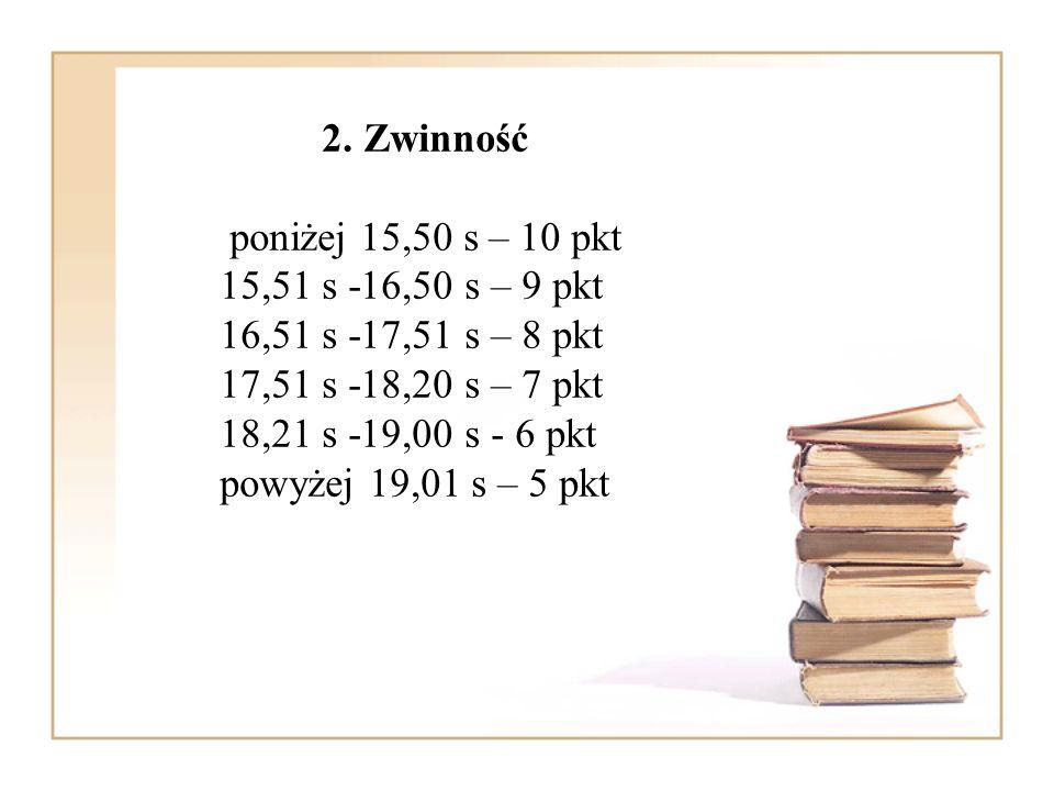 2. Zwinność poniżej 15,50 s – 10 pkt 15,51 s -16,50 s – 9 pkt 16,51 s -17,51 s – 8 pkt 17,51 s -18,20 s – 7 pkt 18,21 s -19,00 s - 6 pkt powyżej 19,01