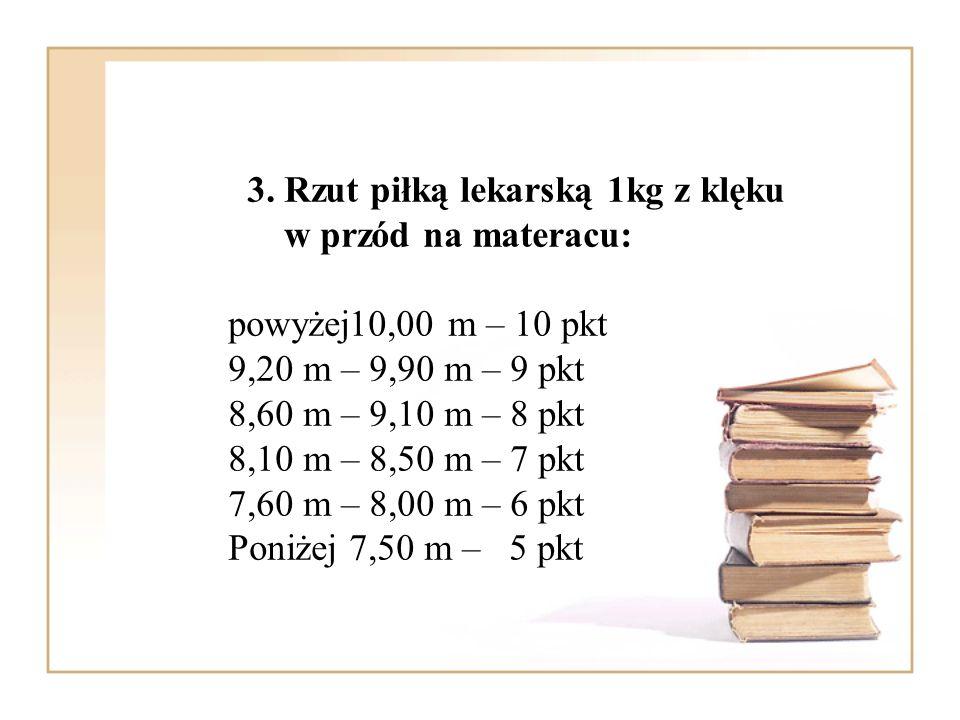 3. Rzut piłką lekarską 1kg z klęku w przód na materacu: powyżej10,00 m – 10 pkt 9,20 m – 9,90 m – 9 pkt 8,60 m – 9,10 m – 8 pkt 8,10 m – 8,50 m – 7 pk
