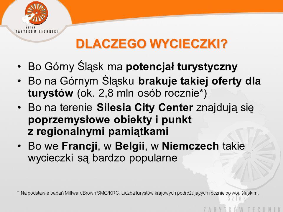 DLACZEGO WYCIECZKI? Bo Górny Śląsk ma potencjał turystyczny Bo na Górnym Śląsku brakuje takiej oferty dla turystów (ok. 2,8 mln osób rocznie*) Bo na t