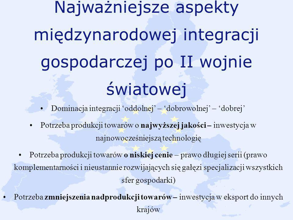Najważniejsze aspekty międzynarodowej integracji gospodarczej po II wojnie światowej Dominacja integracji oddolnej – dobrowolnej – dobrej Potrzeba pro