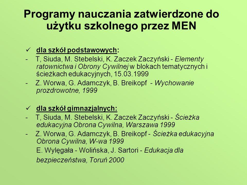 Programy nauczania zatwierdzone do użytku szkolnego przez MEN dla szkół podstawowych: - T, Siuda, M. Stebelski, K. Zaczek Zaczyński - Elementy ratowni