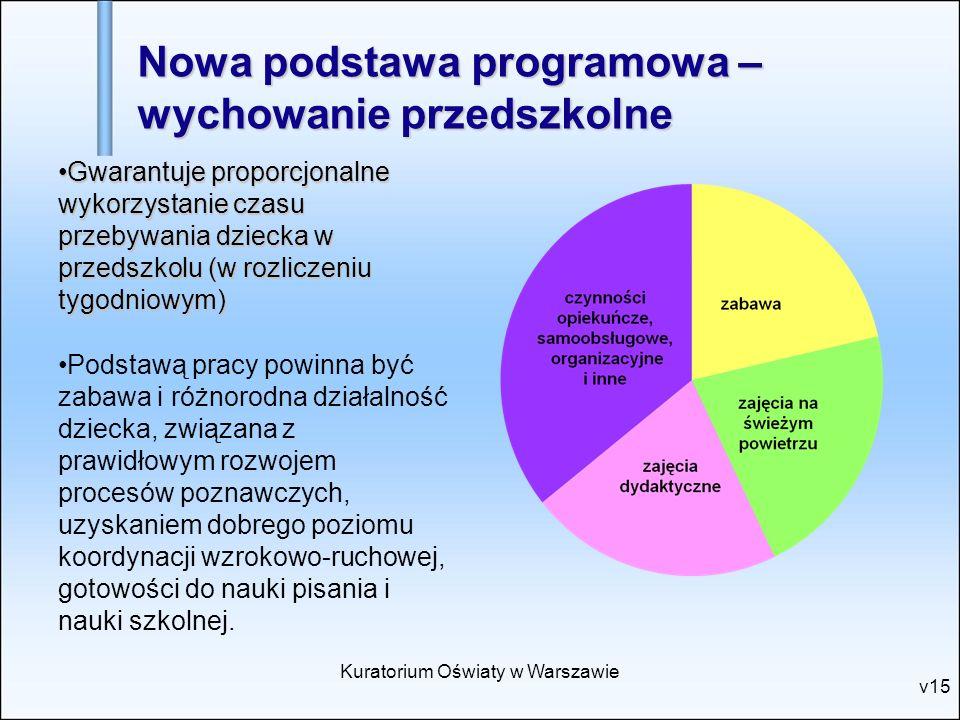 Nowa podstawa programowa – wychowanie przedszkolne Gwarantuje proporcjonalne wykorzystanie czasu przebywania dziecka w przedszkolu (w rozliczeniu tygo