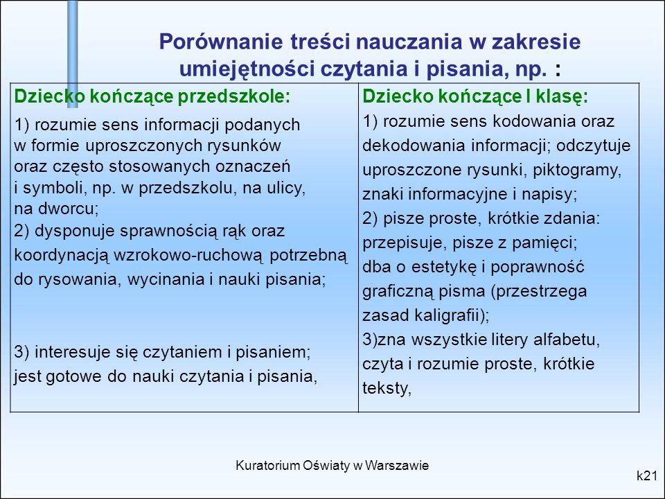 Porównanie treści nauczania w zakresie umiejętności czytania i pisania, np. : Kuratorium Oświaty w Warszawie k21 Dziecko kończące przedszkole: 1) rozu
