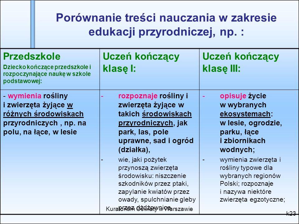 Porównanie treści nauczania w zakresie edukacji przyrodniczej, np. : Kuratorium Oświaty w Warszawie k23 Przedszkole Dziecko kończące przedszkole i roz
