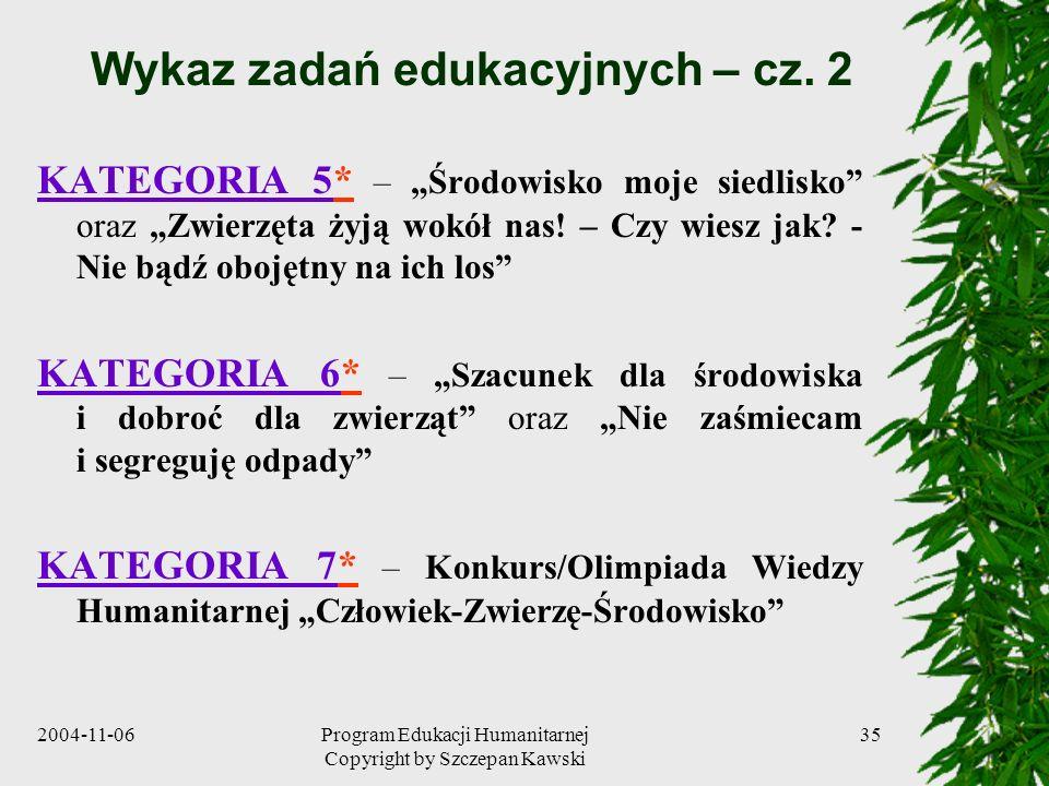2004-11-06Program Edukacji Humanitarnej Copyright by Szczepan Kawski 35 Wykaz zadań edukacyjnych – cz. 2 KATEGORIA 5* – Środowisko moje siedlisko oraz