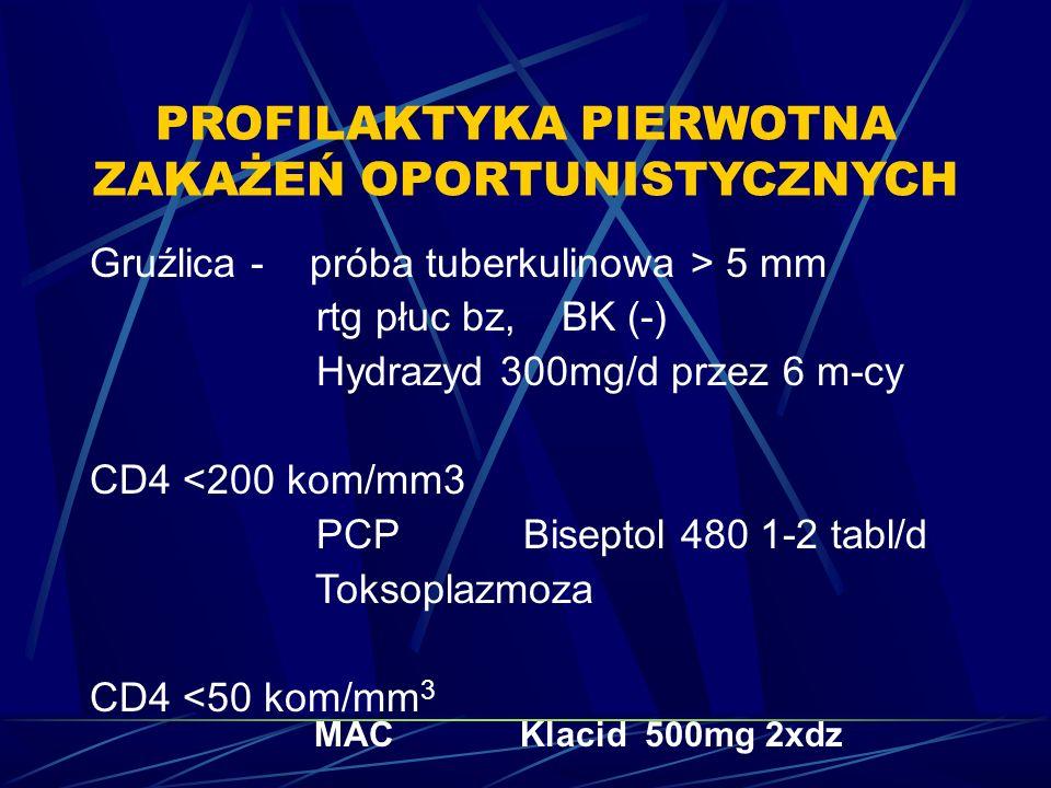 PROFILAKTYKA PIERWOTNA ZAKAŻEŃ OPORTUNISTYCZNYCH Gruźlica - próba tuberkulinowa > 5 mm rtg płuc bz, BK (-) Hydrazyd 300mg/d przez 6 m-cy CD4 <200 kom/mm3 PCP Biseptol 480 1-2 tabl/d Toksoplazmoza CD4 <50 kom/mm 3 MAC Klacid 500mg 2xdz