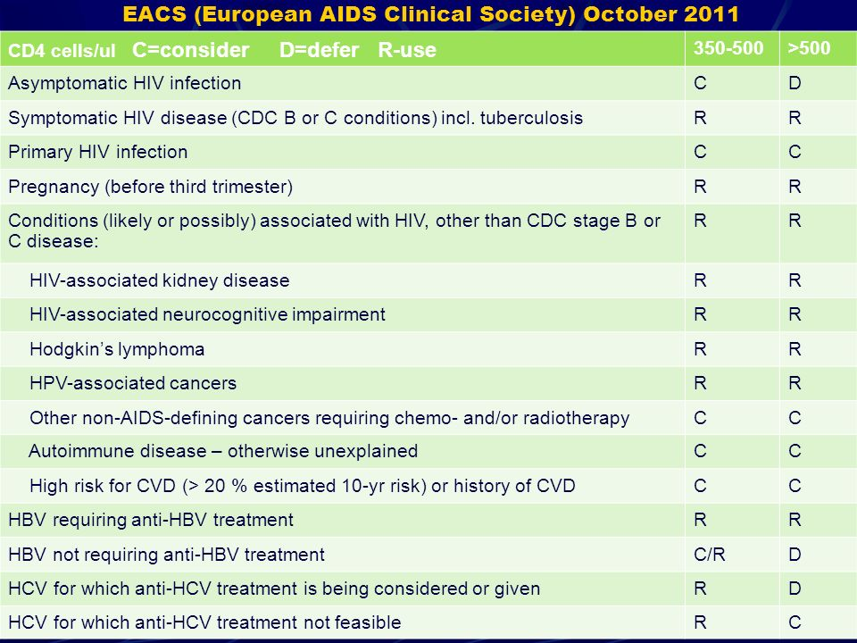EACS (European AIDS Clinical Society) October 2011 CD4 cells/ul C=consider D=defer R-use 350-500>500 Asymptomatic HIV infectionCD Symptomatic HIV disease (CDC B or C conditions) incl.