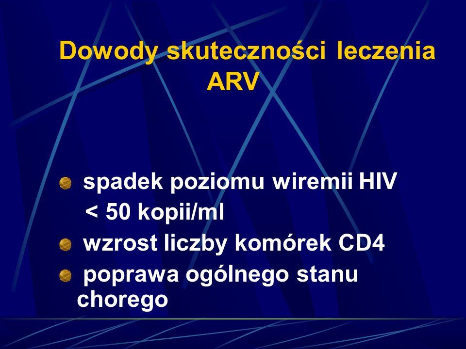 Dowody skuteczności leczenia ARV spadek poziomu wiremii HIV < 50 kopii/ml wzrost liczby komórek CD4 poprawa ogólnego stanu chorego