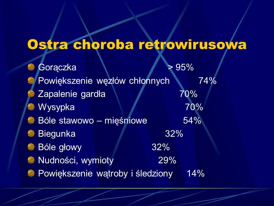 Ostra choroba retrowirusowa Gorączka > 95% Powiększenie węzłów chłonnych 74% Zapalenie gardła 70% Wysypka 70% Bóle stawowo – mięśniowe 54% Biegunka 32% Bóle głowy 32% Nudności, wymioty 29% Powiększenie wątroby i śledziony 14%