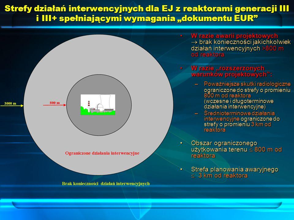 Strefy działań interwencyjnych dla EJ z reaktorami generacji III i III+ spełniającymi wymagania dokumentu EUR W razie awarii projektowych brak koniecz