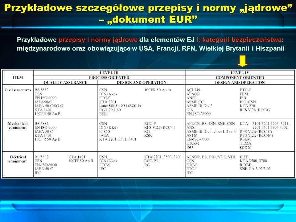 Przykładowe szczegółowe przepisy i normy jądrowe – dokument EUR Przykładowe przepisy i normy jądrowe dla elementów EJ I. kategorii bezpieczeństwa: mię