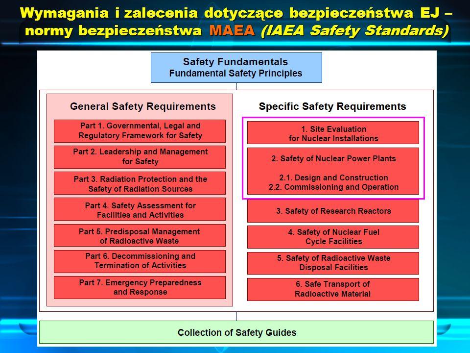 Tu najważniejsze dla nas są normy dotyczące projektowania: Safety of Nuclear Power Plants: Design.