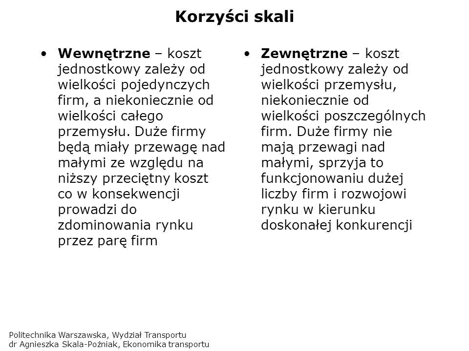 Politechnika Warszawska, Wydział Transportu dr Agnieszka Skala-Poźniak, Ekonomika transportu Korzyści skali Wewnętrzne – koszt jednostkowy zależy od w