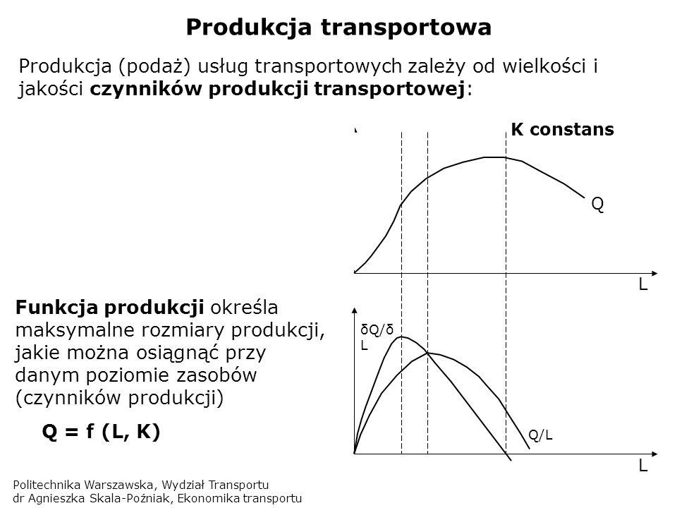 Politechnika Warszawska, Wydział Transportu dr Agnieszka Skala-Poźniak, Ekonomika transportu Produkcja transportowa Produkcja (podaż) usług transporto