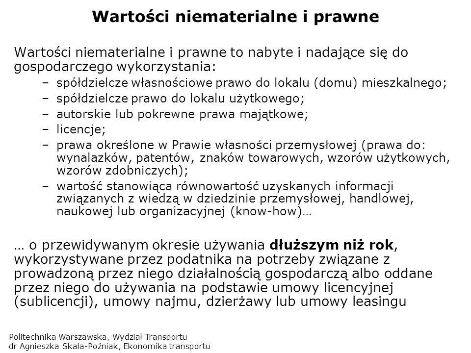 Politechnika Warszawska, Wydział Transportu dr Agnieszka Skala-Poźniak, Ekonomika transportu Wartości niematerialne i prawne Wartości niematerialne i