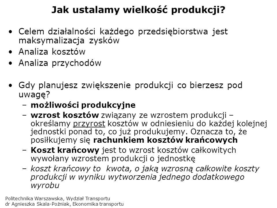 Politechnika Warszawska, Wydział Transportu dr Agnieszka Skala-Poźniak, Ekonomika transportu Jak ustalamy wielkość produkcji? Celem działalności każde