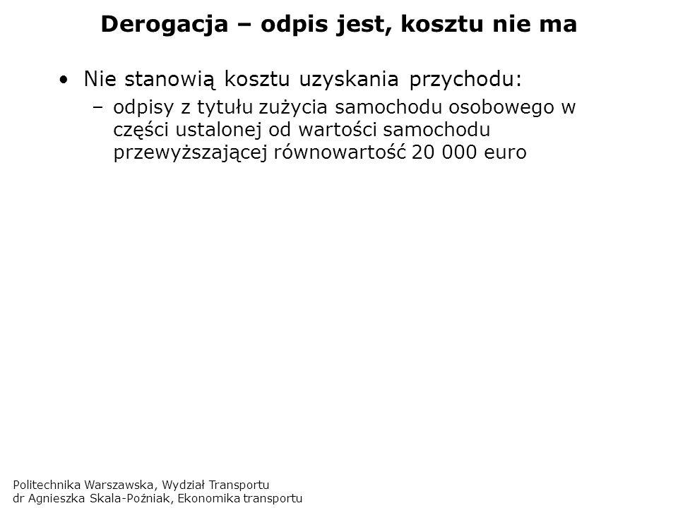 Politechnika Warszawska, Wydział Transportu dr Agnieszka Skala-Poźniak, Ekonomika transportu Derogacja – odpis jest, kosztu nie ma Nie stanowią kosztu