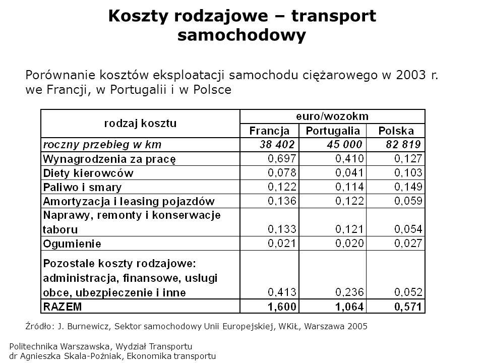 Politechnika Warszawska, Wydział Transportu dr Agnieszka Skala-Poźniak, Ekonomika transportu Koszty rodzajowe – transport samochodowy Porównanie koszt