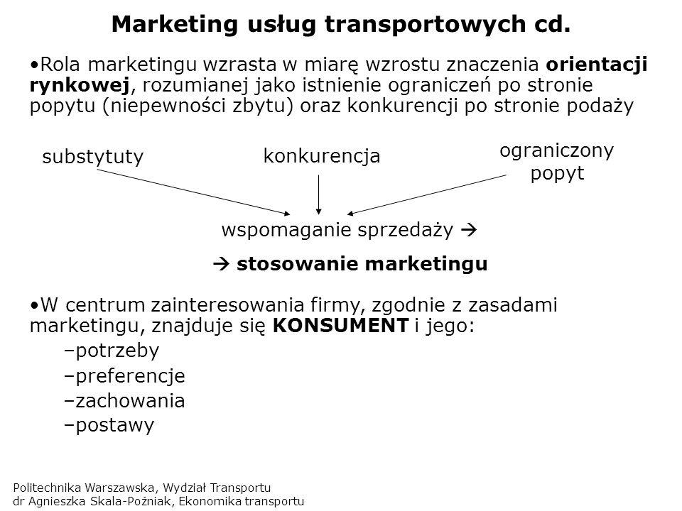 Politechnika Warszawska, Wydział Transportu dr Agnieszka Skala-Poźniak, Ekonomika transportu Marketing usług transportowych cd. Rola marketingu wzrast