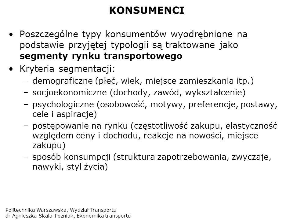 Politechnika Warszawska, Wydział Transportu dr Agnieszka Skala-Poźniak, Ekonomika transportu KONSUMENCI Poszczególne typy konsumentów wyodrębnione na