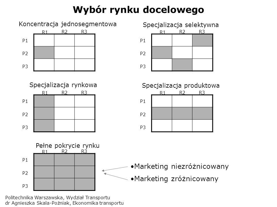 Politechnika Warszawska, Wydział Transportu dr Agnieszka Skala-Poźniak, Ekonomika transportu Wybór rynku docelowego R1 R2R3 P1 P2 P3 R1 R2R3 P1 P2 P3