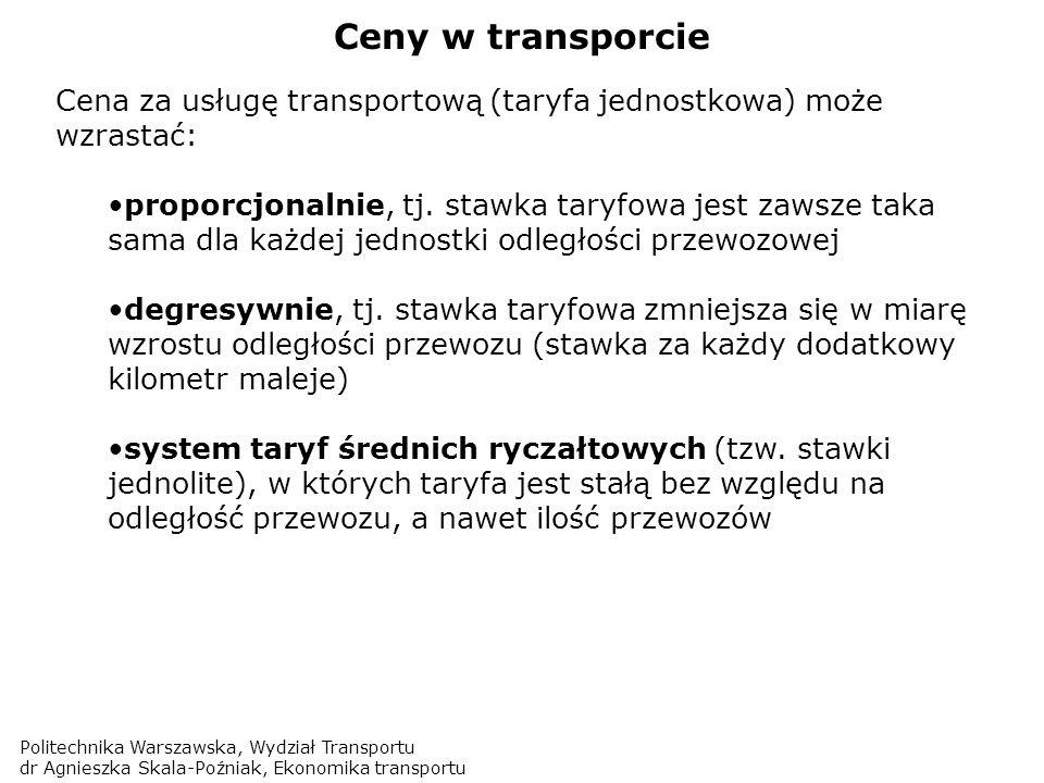 Politechnika Warszawska, Wydział Transportu dr Agnieszka Skala-Poźniak, Ekonomika transportu Ceny w transporcie Cena za usługę transportową (taryfa je