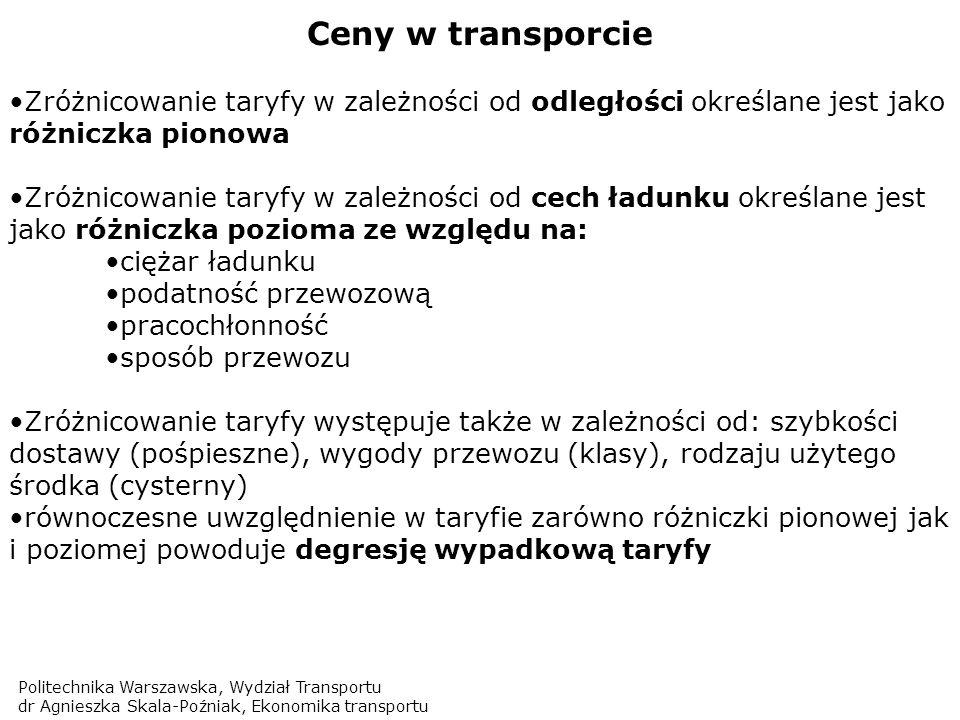 Politechnika Warszawska, Wydział Transportu dr Agnieszka Skala-Poźniak, Ekonomika transportu Ceny w transporcie Zróżnicowanie taryfy w zależności od o
