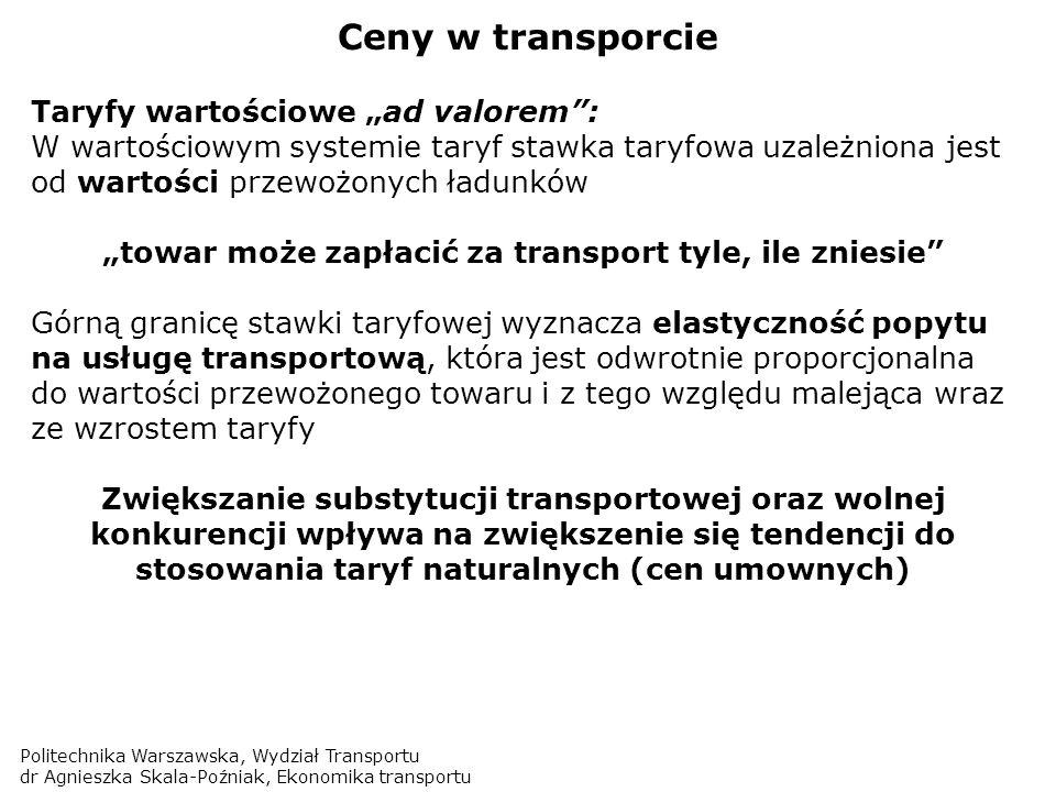 Politechnika Warszawska, Wydział Transportu dr Agnieszka Skala-Poźniak, Ekonomika transportu Ceny w transporcie Taryfy wartościowe ad valorem: W warto
