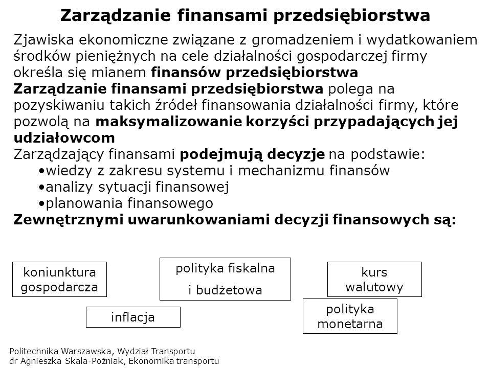 Politechnika Warszawska, Wydział Transportu dr Agnieszka Skala-Poźniak, Ekonomika transportu Zarządzanie finansami przedsiębiorstwa Zjawiska ekonomicz