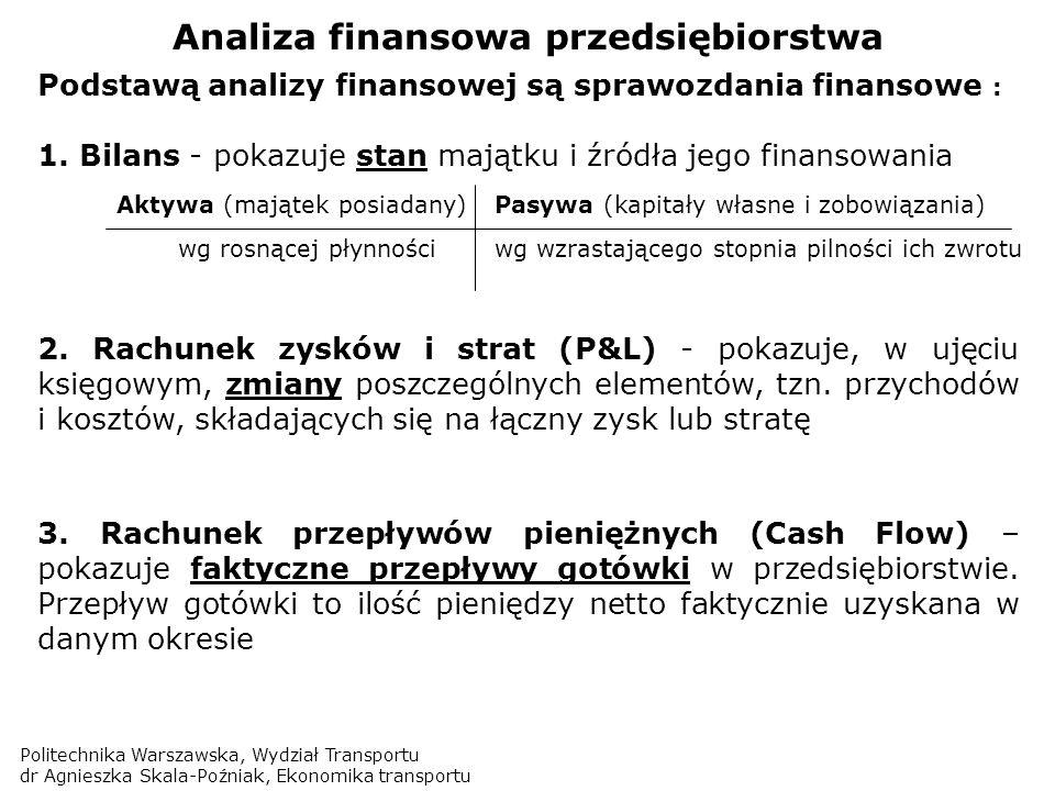 Politechnika Warszawska, Wydział Transportu dr Agnieszka Skala-Poźniak, Ekonomika transportu Analiza finansowa przedsiębiorstwa Podstawą analizy finan