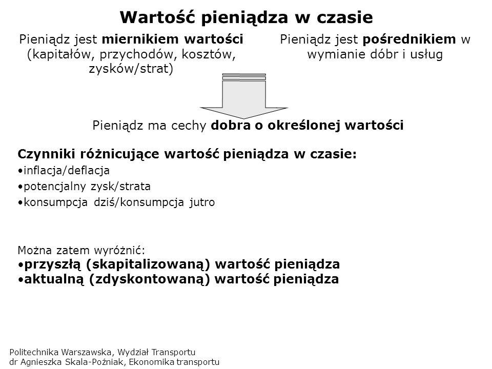 Politechnika Warszawska, Wydział Transportu dr Agnieszka Skala-Poźniak, Ekonomika transportu Wartość pieniądza w czasie Pieniądz jest miernikiem warto
