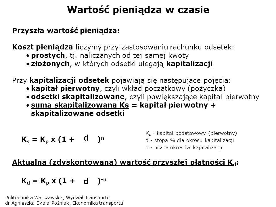 Politechnika Warszawska, Wydział Transportu dr Agnieszka Skala-Poźniak, Ekonomika transportu Wartość pieniądza w czasie Przyszła wartość pieniądza: Ko
