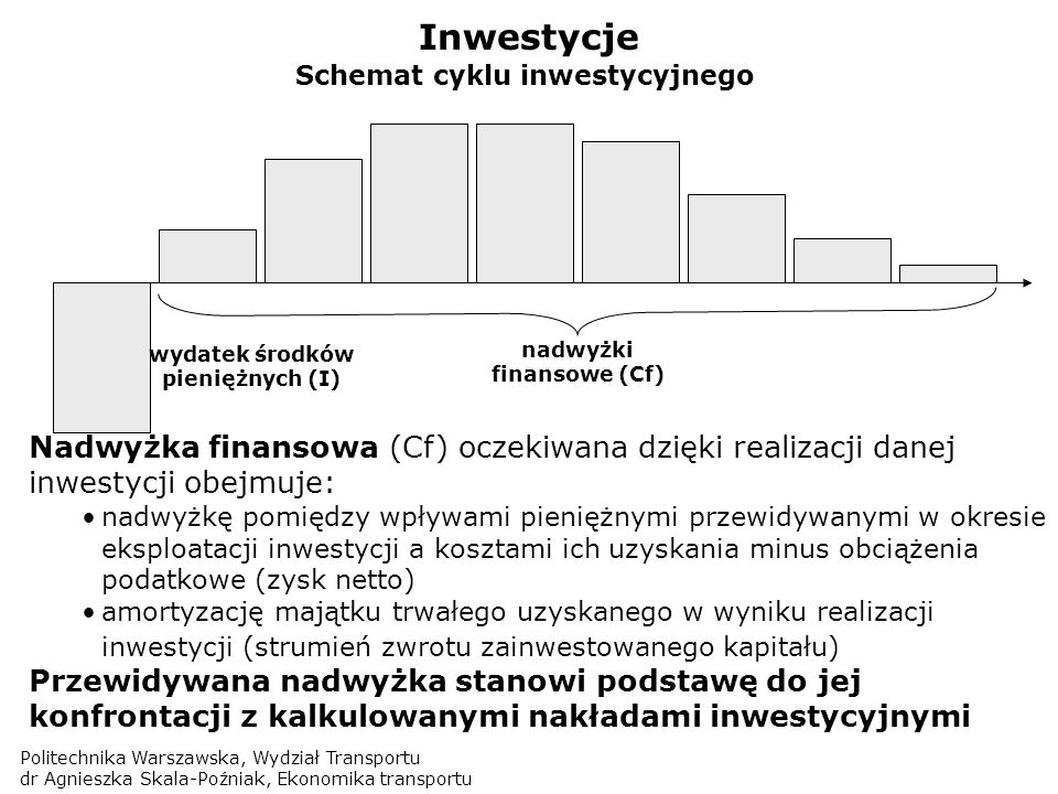 Politechnika Warszawska, Wydział Transportu dr Agnieszka Skala-Poźniak, Ekonomika transportu Inwestycje Schemat cyklu inwestycyjnego wydatek środków p